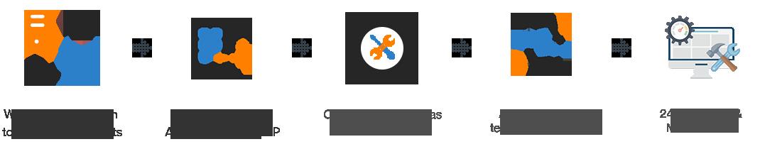 Mobile-app-development-company-hyderabad