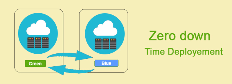 Blue-green-deployment-zero-down-time